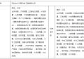测绘资质行政许可公示(深圳市大升高科技工程有限公司)