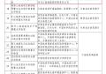 贵州省首家自然资源领域重点实验室获批