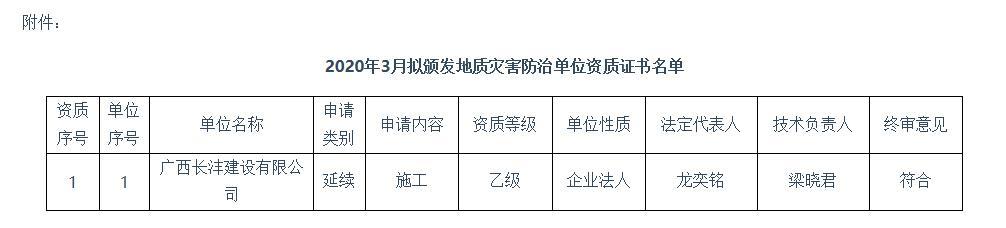 关于2020年度3月广西地质灾害防治单位资质审查结果的公示